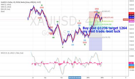 XAUUSD: Buy gold @1236 Target 1264