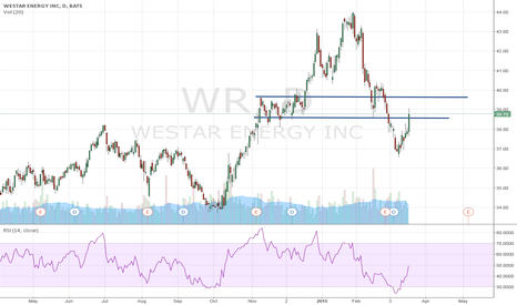 WR: Westar Energy: testing breached level from the bottom