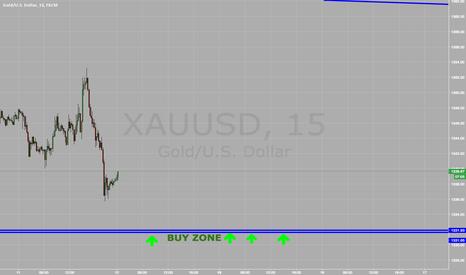 XAUUSD: xauusd gold