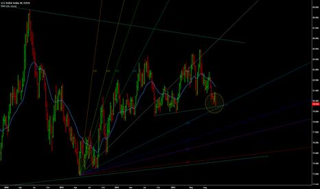 DX1!: Dollar INDEX - WEEKLY CHART