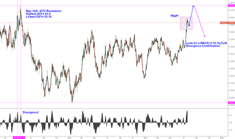 AUDUSD: Bearish in AUDUSD!!!
