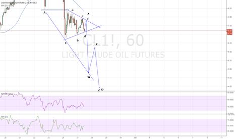 CL1!: treasure map , triangle