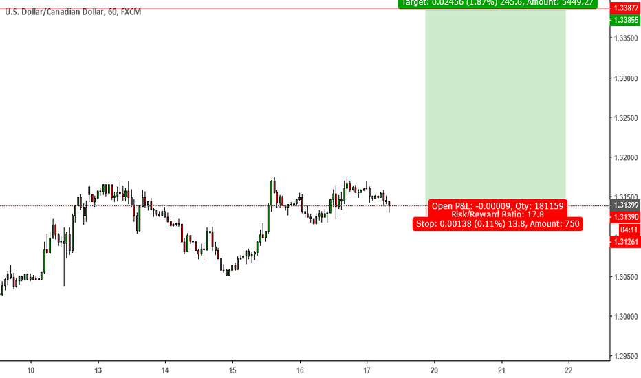 USDCAD: USDCAD Go for the high!