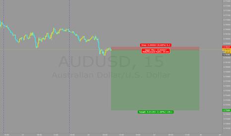 AUDUSD: short