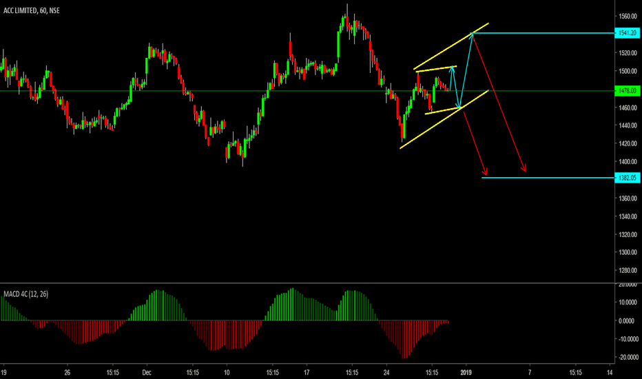ACC: Next Possible Move