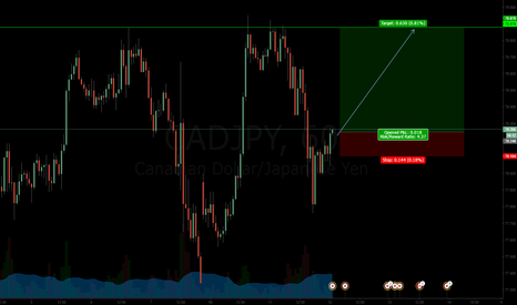 CADJPY: Price heading to previous high? buy