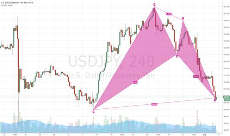 USDJPY: Bull Bat on 4 hour chart