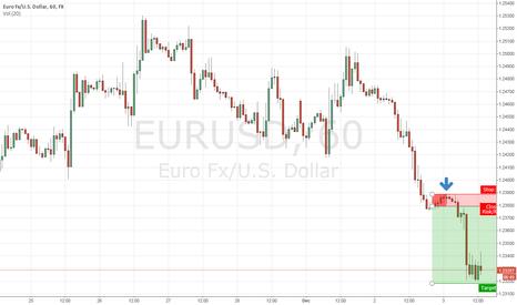 EURUSD: More upside ahead?