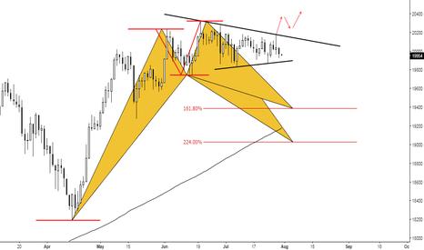 JPN225: (D) Nikkei for Bulls