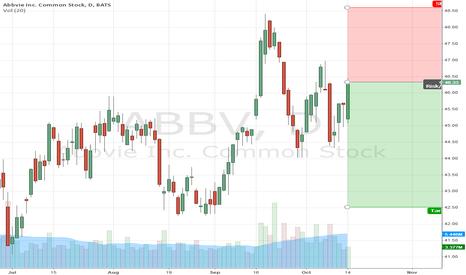 ABBV: tarea opciones abbv