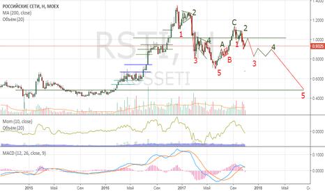 RSTI: RSTI/1,0/1,0165/ТВХ/sale?