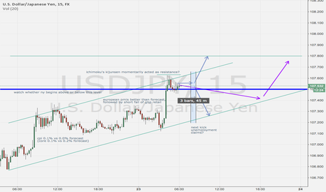 USDJPY: USDJPY: 10/23 NY Hours Preview