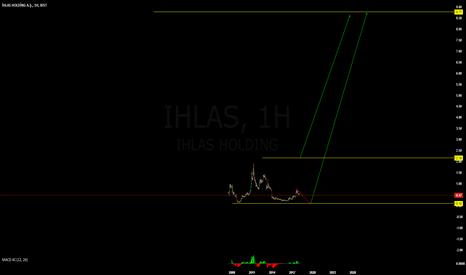 IHLAS: al ve unut..
