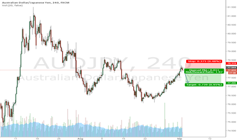 AUDJPY: I'm looking down.