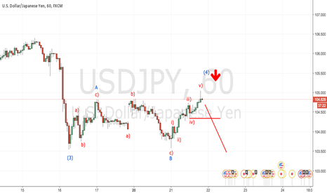 USDJPY: USDJPY in final leg of a Flat correction. Buyers Beware!
