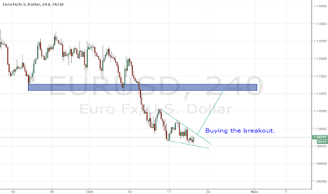 EURUSD: EUR/USD - GO LONG