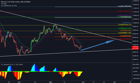 XBT: Back To Bullish on Bitcoin
