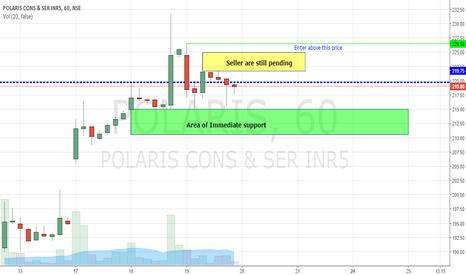 POLARIS: Polaris Long for Day trade or Short term Holding
