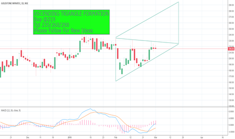 GOLDINFRA: GOLDSTONE INFRATECH(NSE) ASCENDING TRIANGLE ..FOLLOW ME