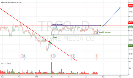 TRCO: Expecting boom after long consolidation of Tribune Media stocks