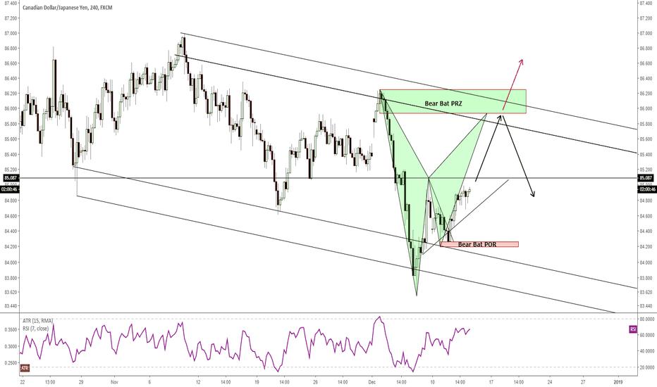 CADJPY: H4 - a bear APF on a diagonal resistance ( descending channel)