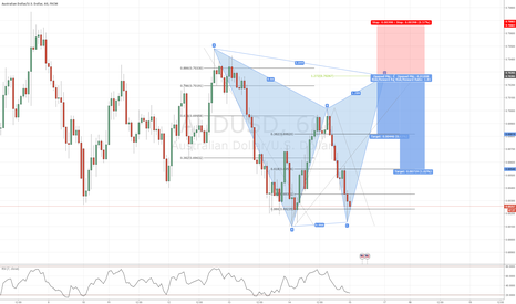 AUDUSD: AUDUSD Bear Gartley