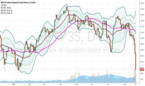 ESP35: raise of index