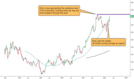 CCH: Can Coca Cola's Fizz see it Breakout!?
