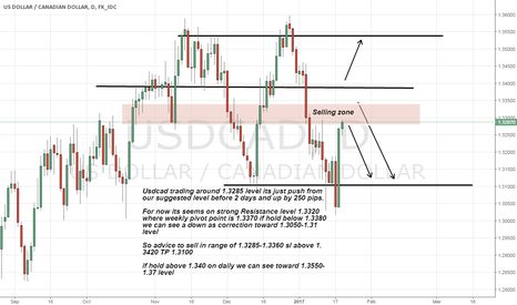 USDCAD: Usdcad short advice on Weekly pivot