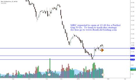 MRC: MRC Day Trade Perfect Gap N Go (Feb20,2015)