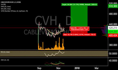 CVH: CVH armando posición