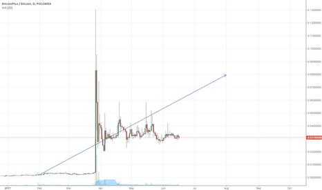 XBCBTC: XBC one of the lowest market caps