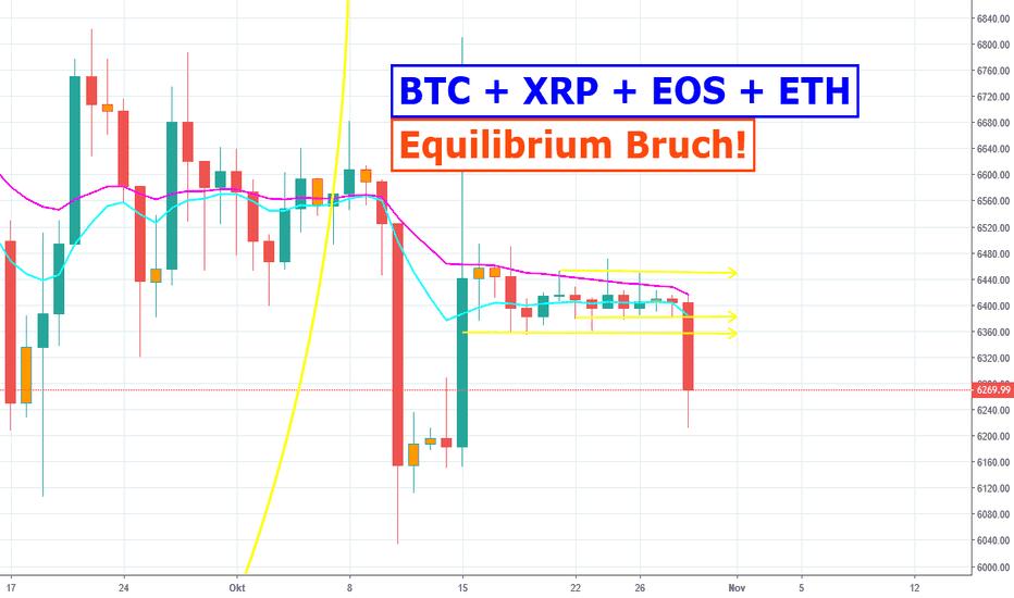 BTCUSD: Equilibrium Bruch! BTC Ripple EOS ETH