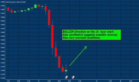 GBPUSD: GBP USD BULLISH ON 1H time frame