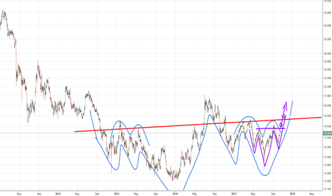SILVER: 10-13 Silver Chart (by Got Goldies)