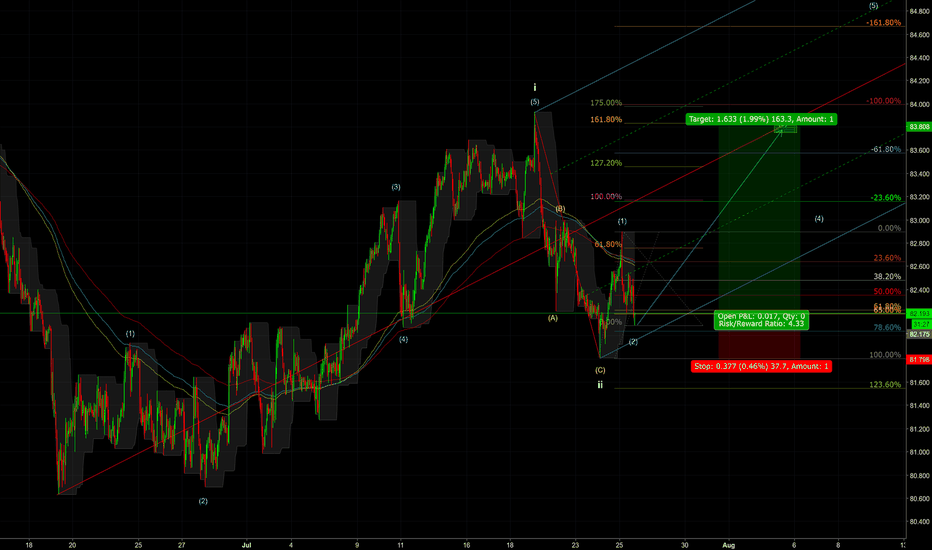 AUDJPY: 2 in, up for the 3 ?
