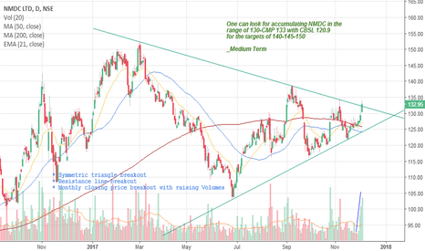NMDC: Positional Medium Term : NMDC - CBSL 120.9, T1 140 T2 145 T3 150