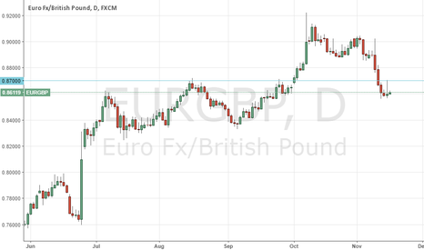 EURGBP: Trend continuation pattern - short