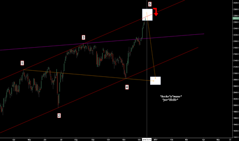 SPX: $SPX - Wolfe Wave - Carefully short