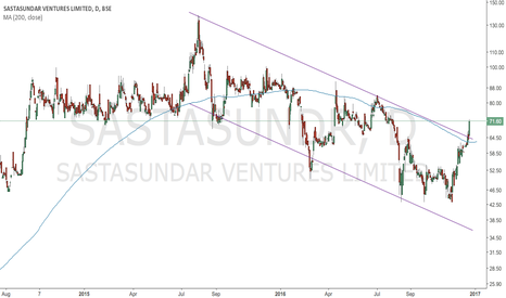 SASTASUNDR: sastasundar breaking above the channel and 200dma