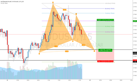 AUDUSD: long AUDUSD gartley