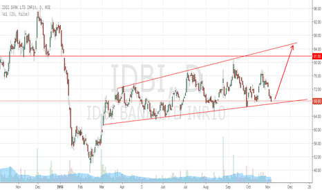 IDBI: IDBI Bank touching channel support, ready to move upward