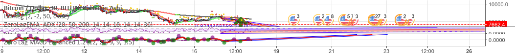 LL Divergence [RSI, ZL-MACD] - Long 30m