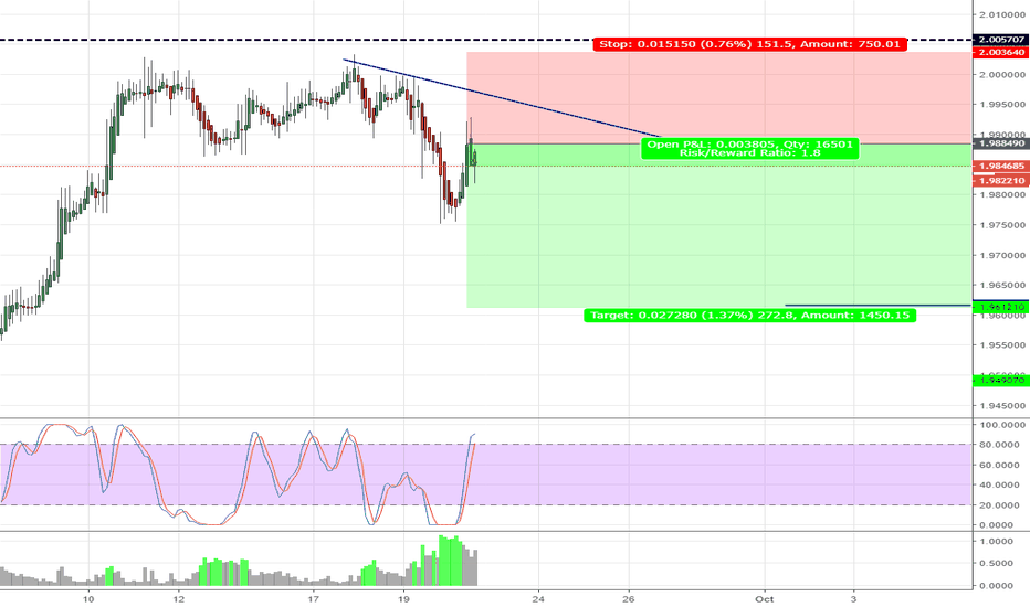 GBPNZD: AS Posted Prior to 11 am. GBPNZD