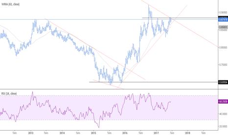 EURGBP: EUR/GBP haftalık