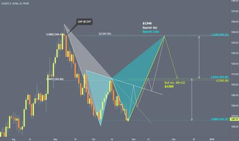 XAUUSD: Pattern, fibonnacci and target range = $1346