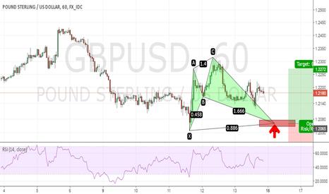 GBPUSD: GBPUSD - How to trade this bullish Shark pattern