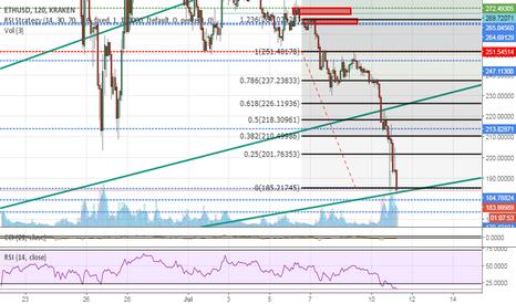 Bitcoin chart tradingview api / Bitcoin web templates