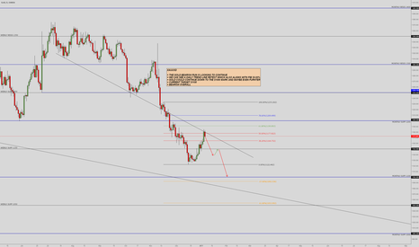 XAUUSD: THE GOLD BEARISH RUN TO CONTINUE?