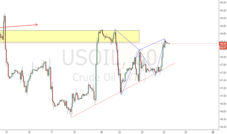 USOIL: oil bearish Gartley and  neckline of the double-top